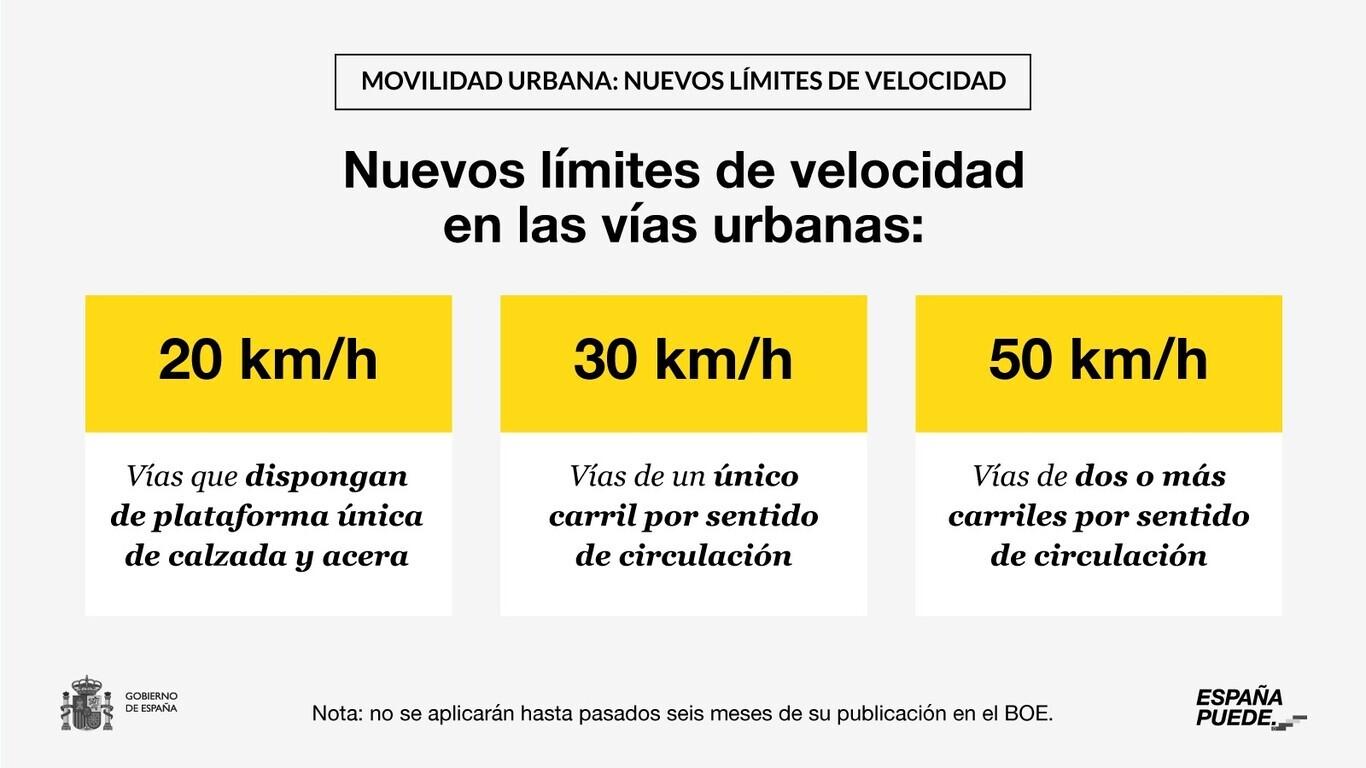 Nuevo reglamento tráfico DGT velocidades urbanas